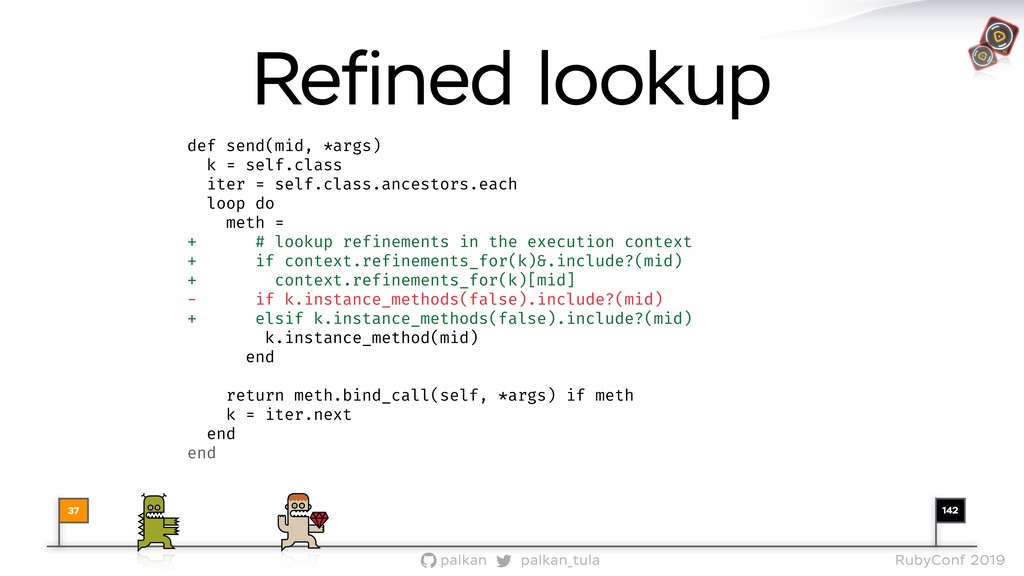 142 palkan_tula palkan RubyConf 2019 def send(m...