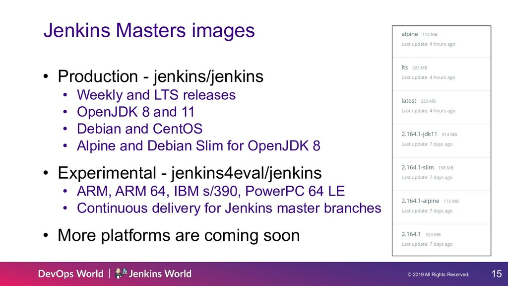 © 2019 All Rights Reserved. 15 Jenkins Masters ...