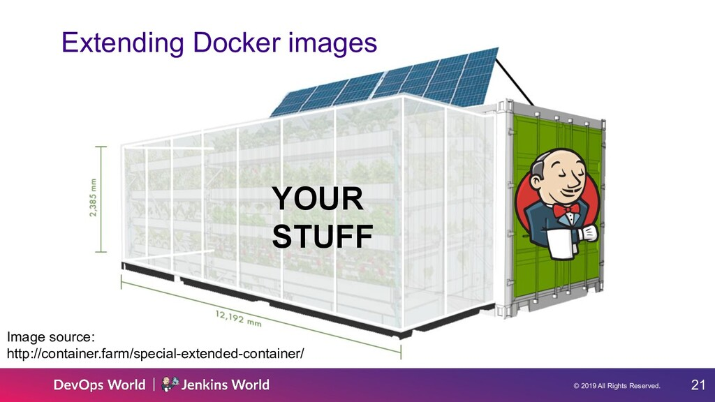 © 2019 All Rights Reserved. 21 Extending Docker...