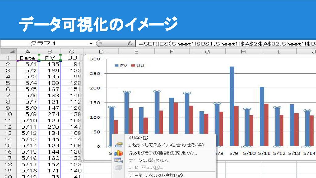 データ可視化のイメージ