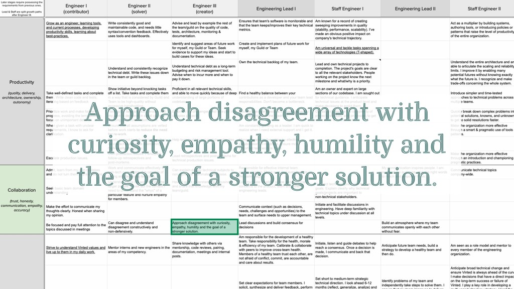 Try-out for culture Approach disagreement with ...
