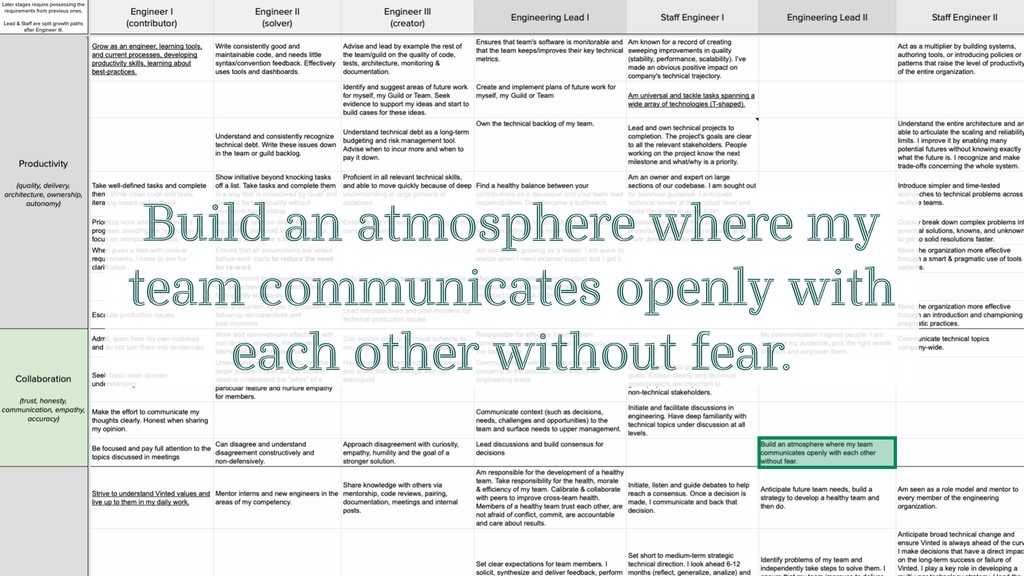 Try-out for culture Build an atmosphere where m...