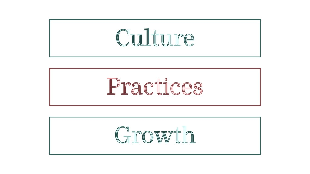 Growth Culture Practices