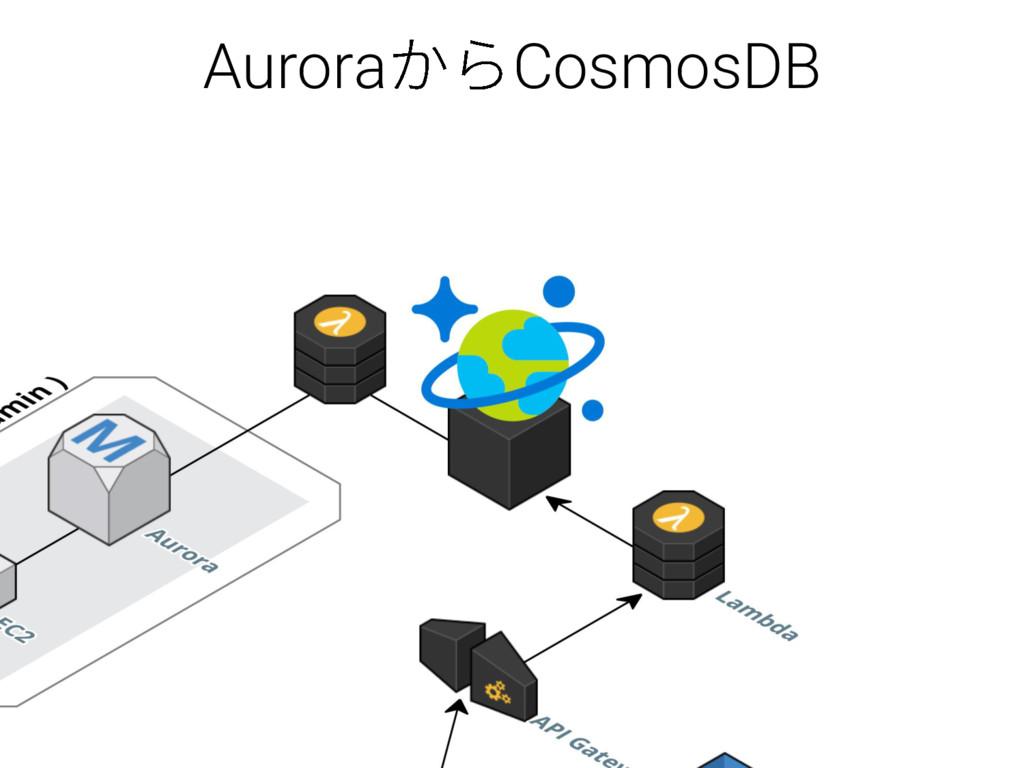 Aurora CosmosDB