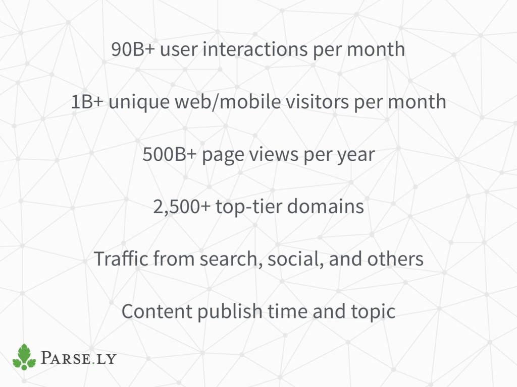 90B+ user interactions per month 1B+ unique web...