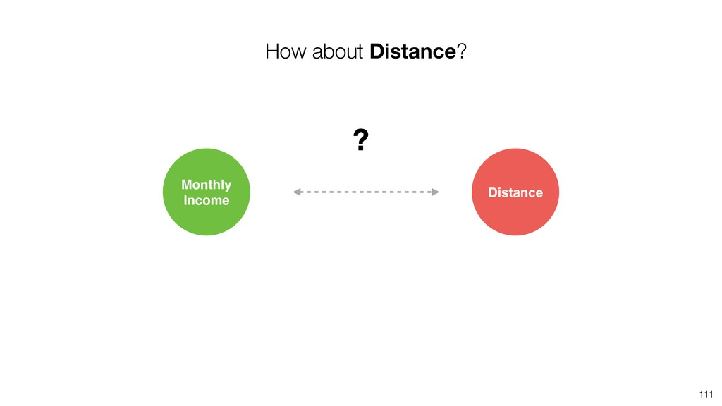 111 How about Distance? Distance Monthly Income...