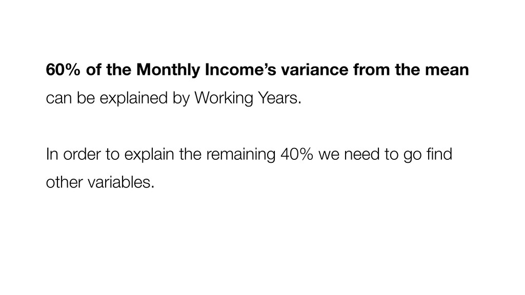 60% of the Monthly Income's variance from the m...