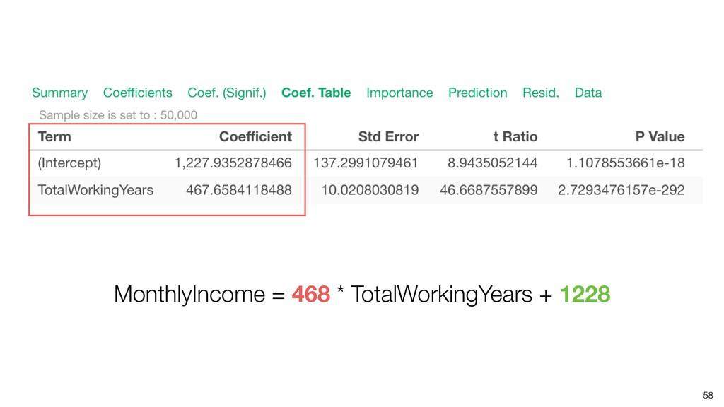 58 MonthlyIncome = 468 * TotalWorkingYears + 12...