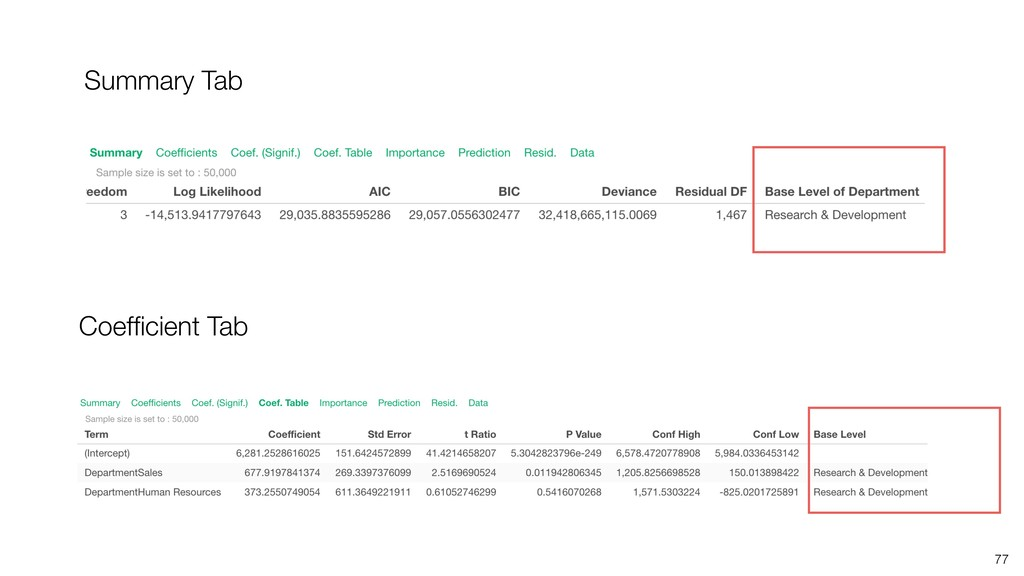 77 Summary Tab Coefficient Tab