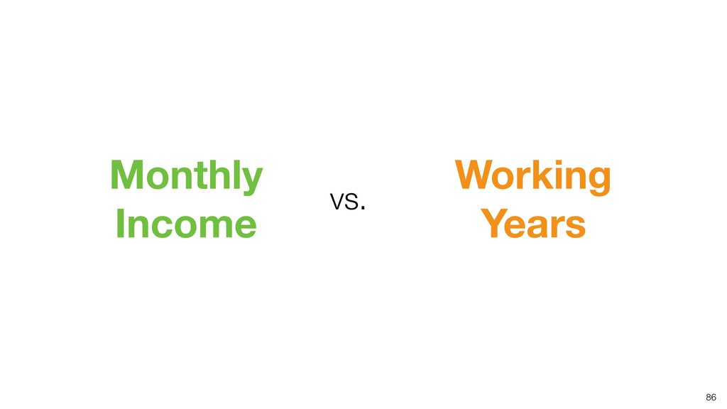 86 Monthly Income Working Years vs.