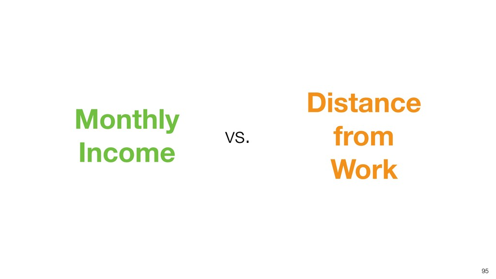 95 Monthly Income Distance from Work vs.