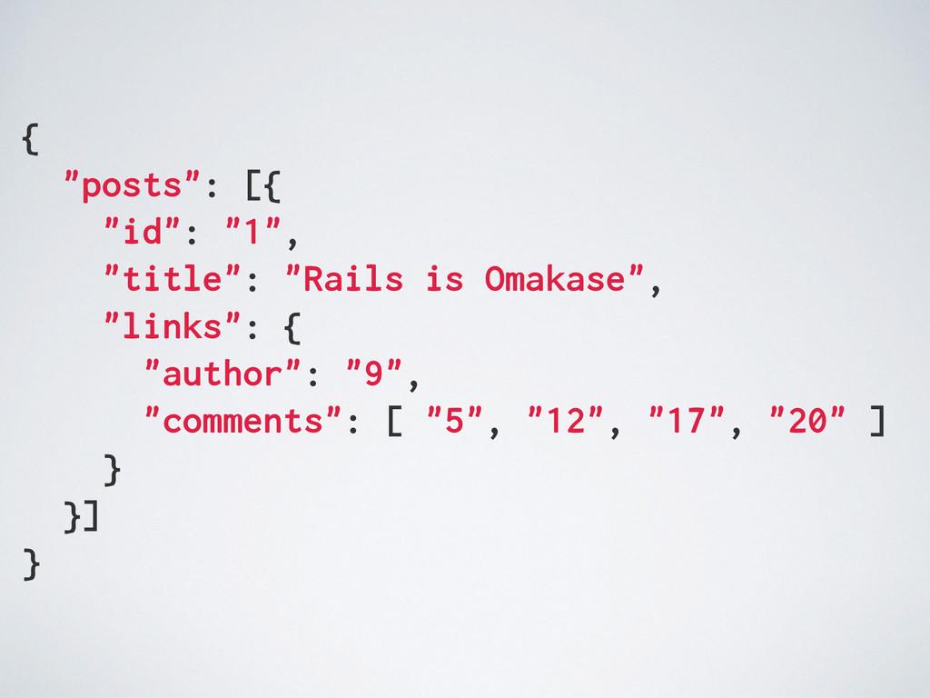 "{ ""posts"": [{ ""id"": ""1"", ""title"": ""Rails is Oma..."