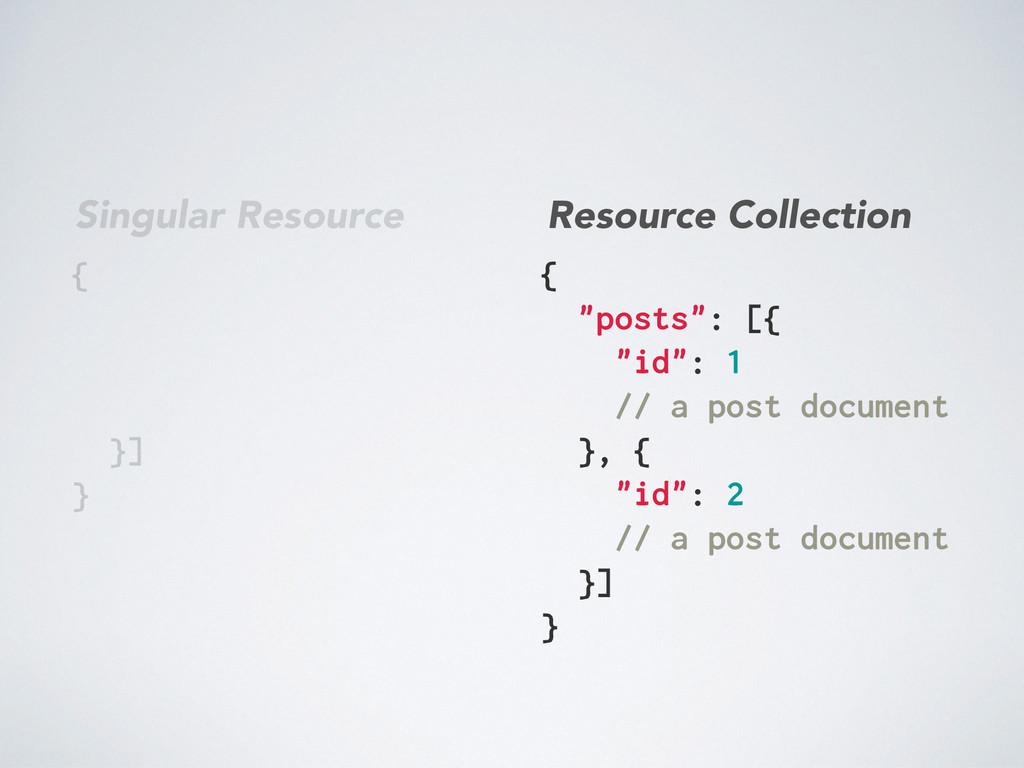 "{ }] } { ""posts"": [{ ""id"": 1 // a post document..."