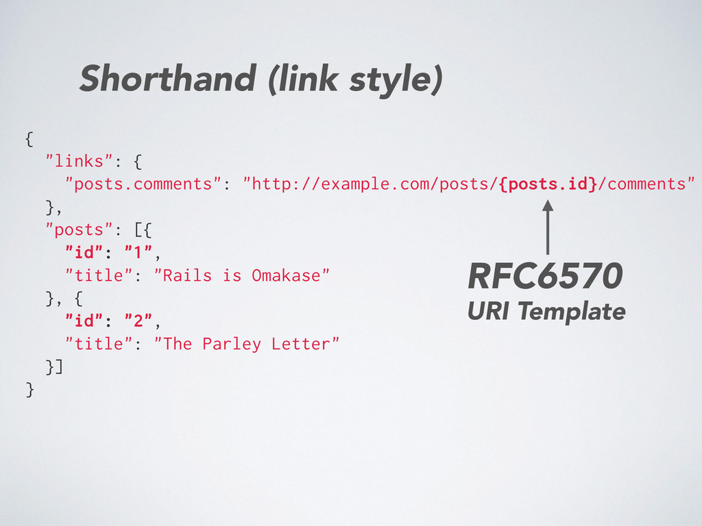 """{ """"links"""": { """"posts.comments"""": """"http://example...."""