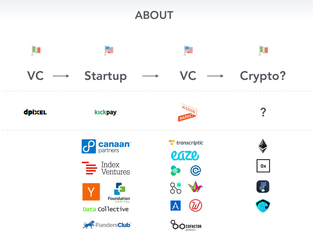 ABOUT VC Startup VC Crypto? ?