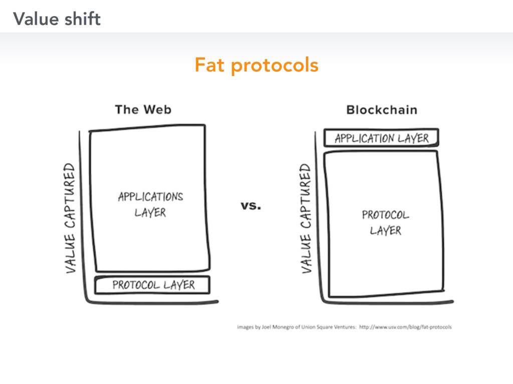 Value shift Fat protocols