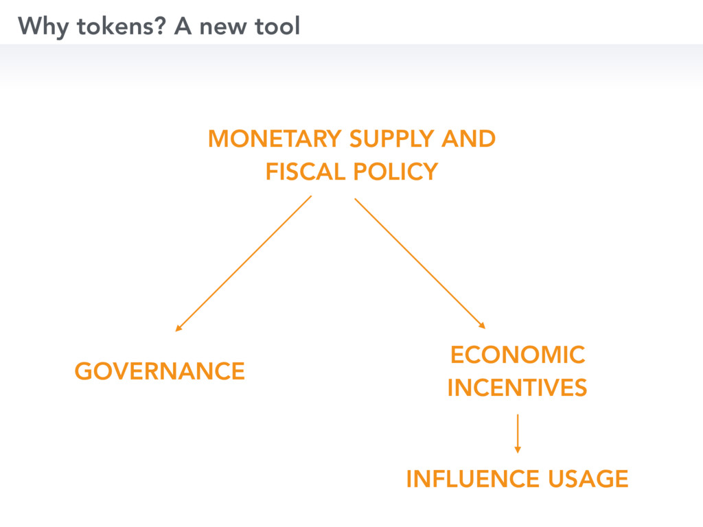 Why tokens? A new tool GOVERNANCE ECONOMIC INCE...
