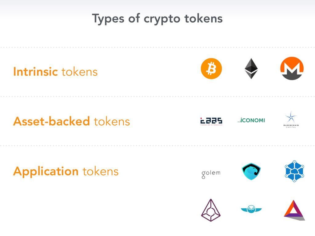 Intrinsic tokens Asset-backed tokens Applicatio...