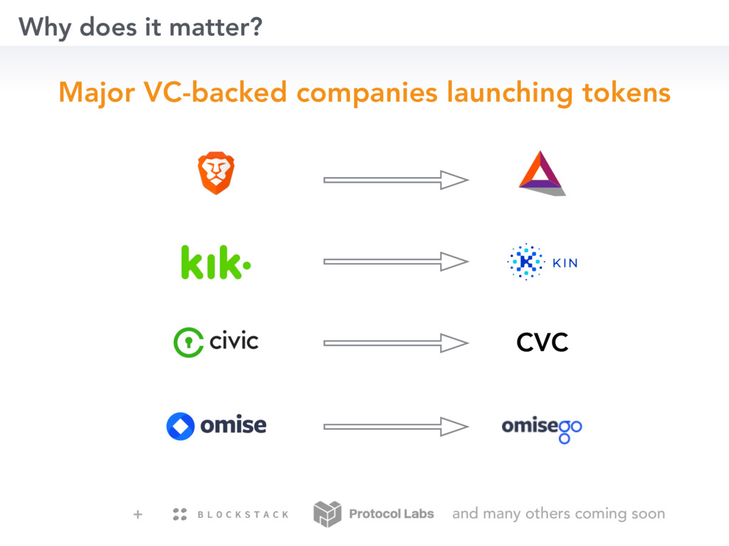 Why does it matter? CVC + Major VC-backed compa...