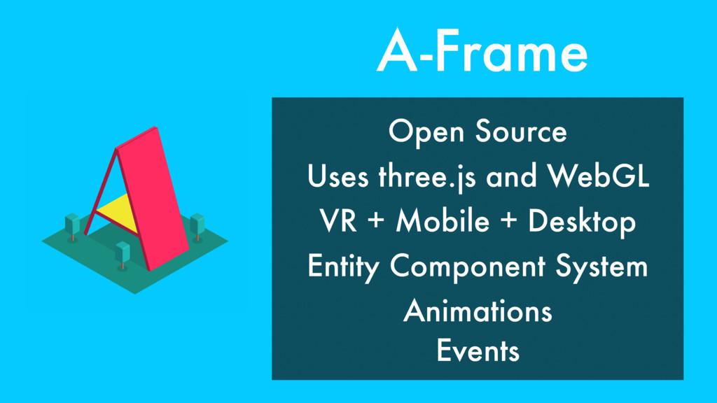 A-Frame VR + Mobile + Desktop Entity Component ...