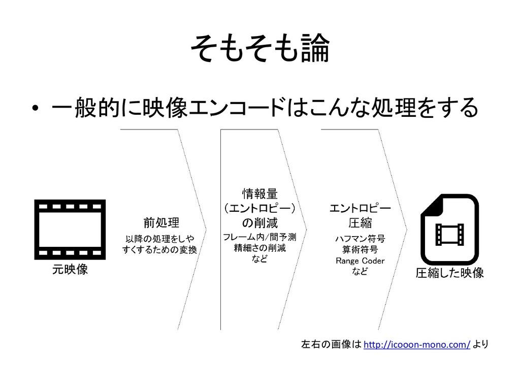 そもそも論 • 一般的に映像エンコードはこんな処理をする 左右の画像は http://icoo...