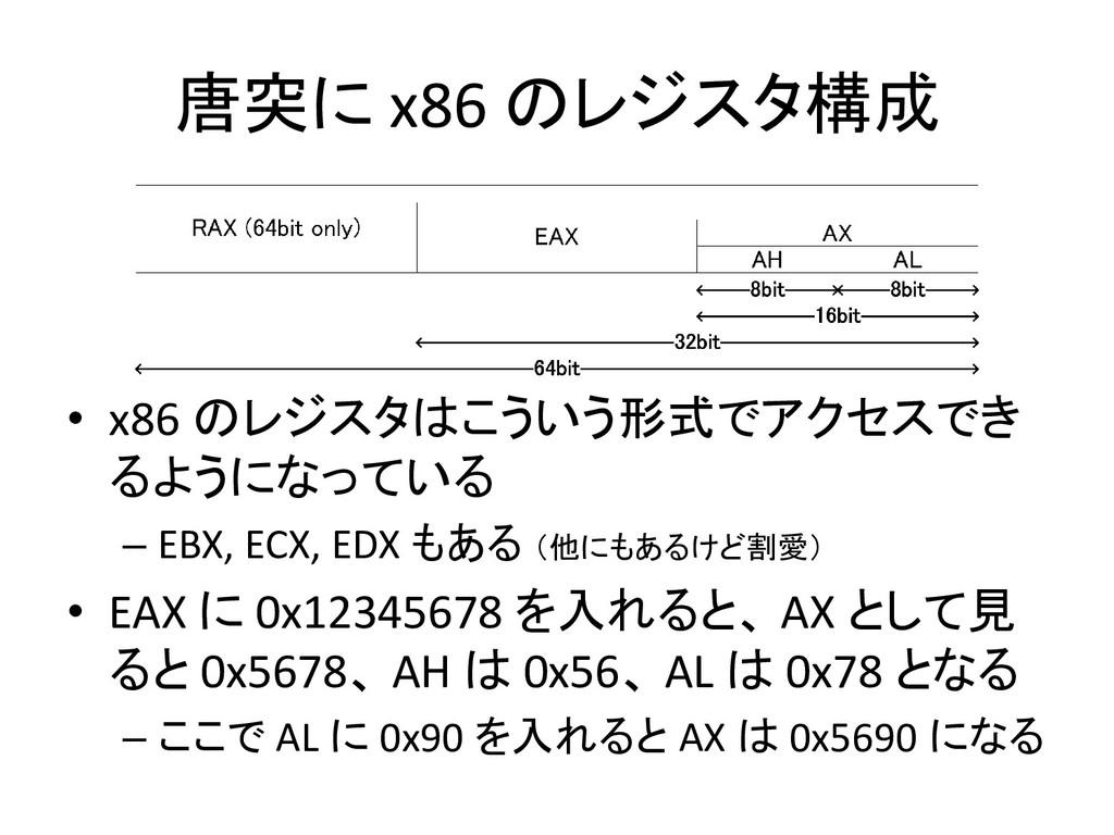 唐突に x86 のレジスタ構成 • x86 のレジスタはこういう形式でアクセスでき るようにな...