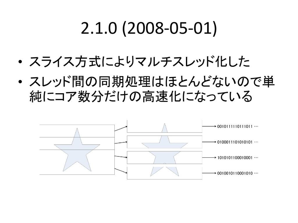 2.1.0 (2008-05-01) • スライス方式によりマルチスレッド化した • スレッド...