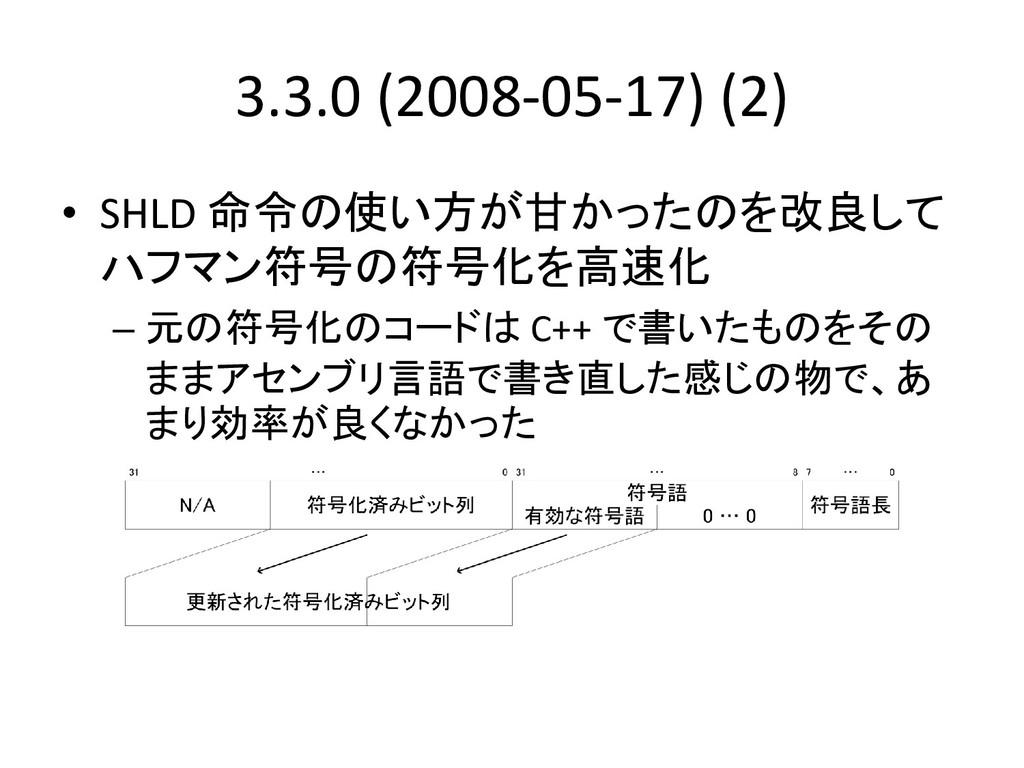 3.3.0 (2008-05-17) (2) • SHLD 命令の使い方が甘かったのを改良して...