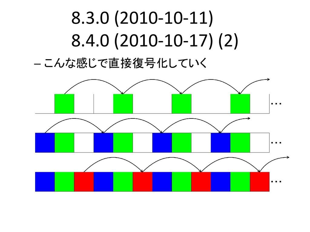 8.3.0 (2010-10-11) (2) 8.4.0 (2010-10-17) (2) –...
