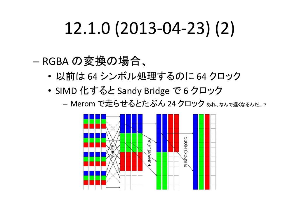 12.1.0 (2013-04-23) (2) – RGBA の変換の場合、 • 以前は 64...