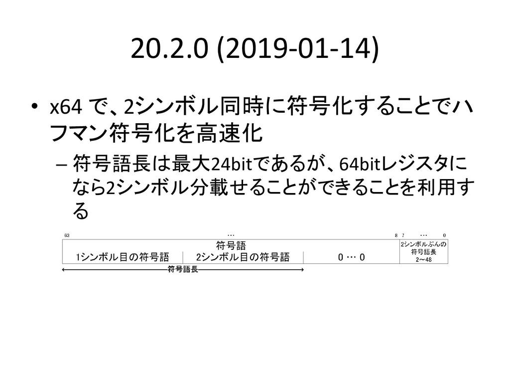 20.2.0 (2019-01-14) • x64 で、2シンボル同時に符号化することでハ フ...