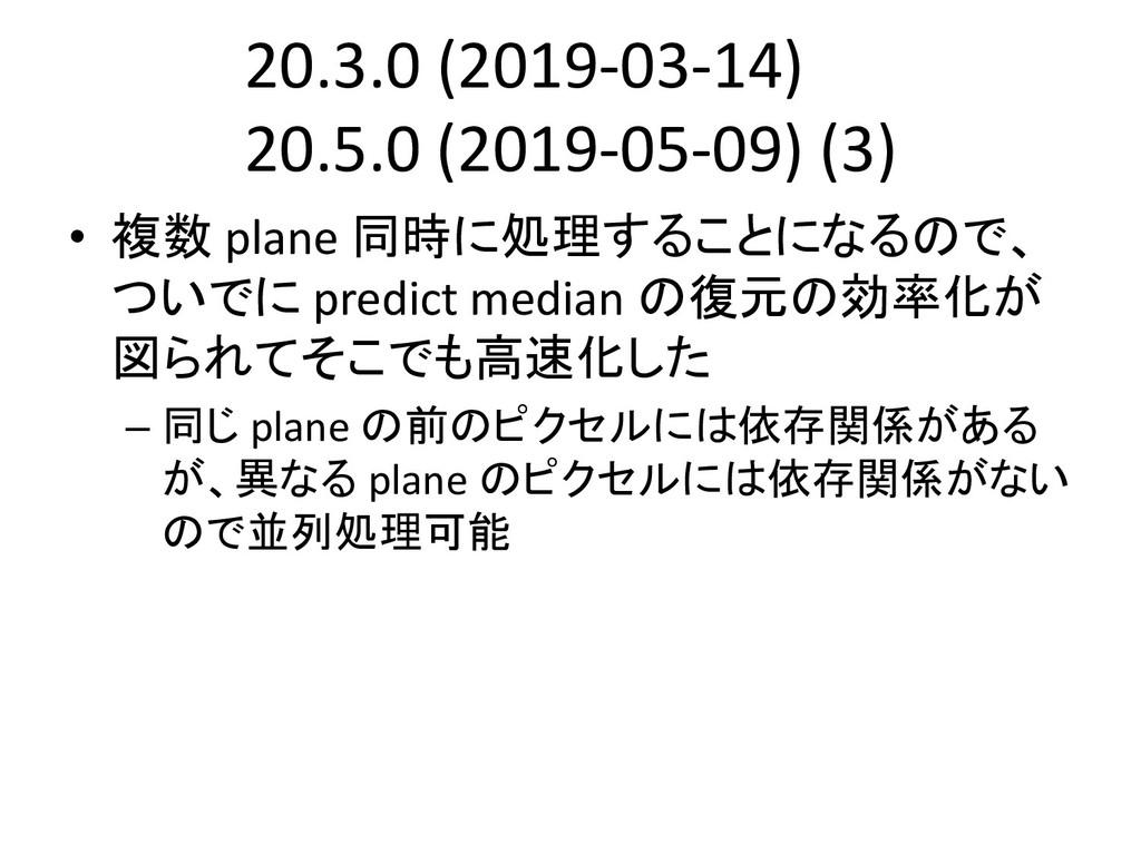 20.3.0 (2019-03-14) (3) 20.5.0 (2019-05-09) (3)...