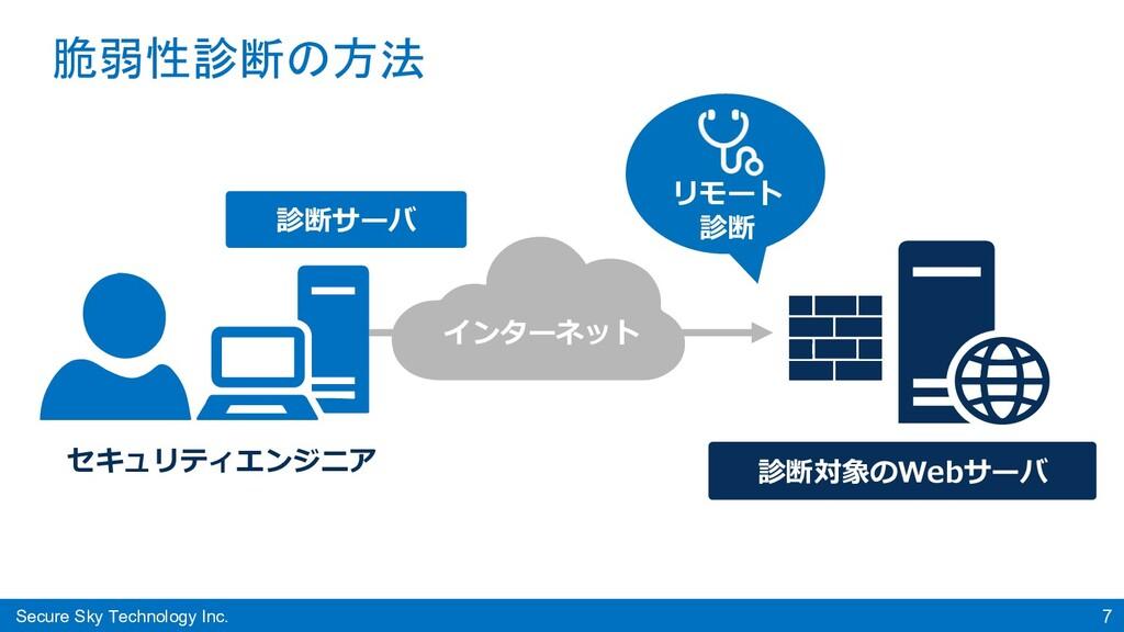 Secure Sky Technology Inc. 7 脆弱性診断の方法 診断サーバ セキュ...