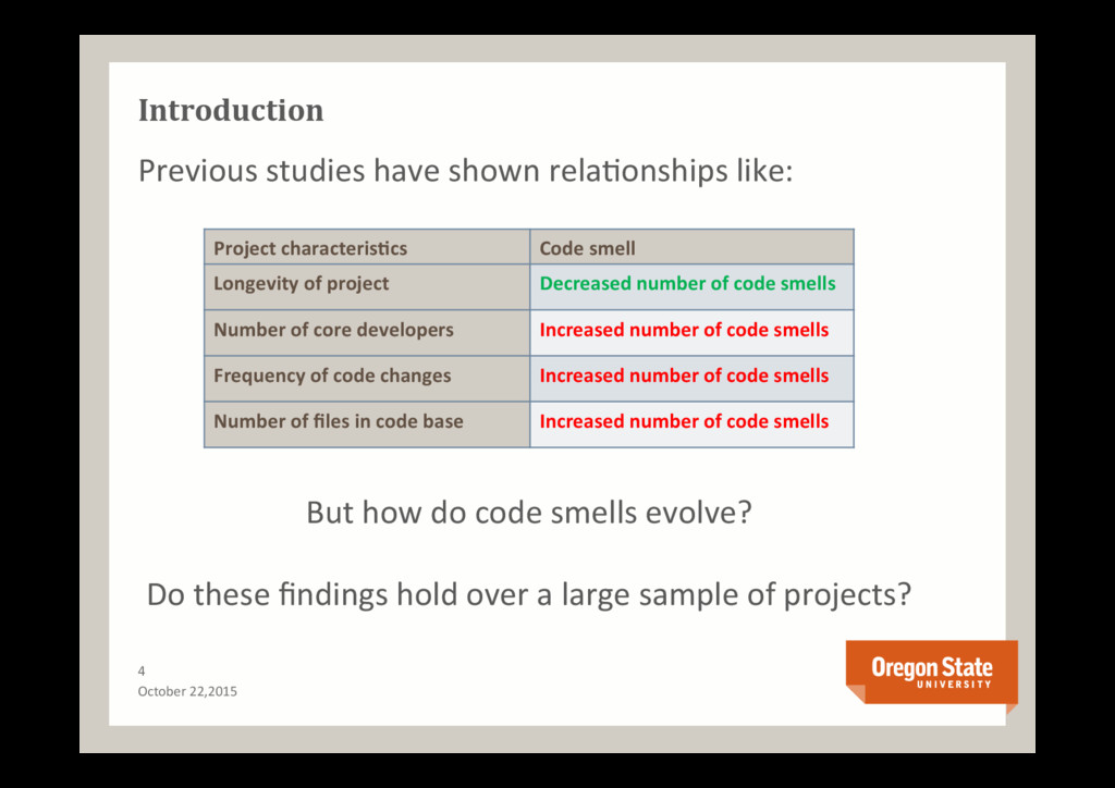 Introduction 4 But how do code smells evolve? D...