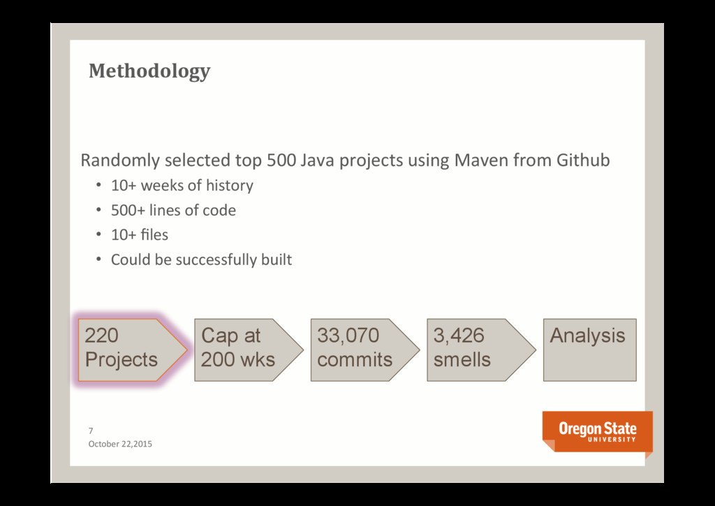 Methodology 7 October 22,2015 220 Projects Cap ...