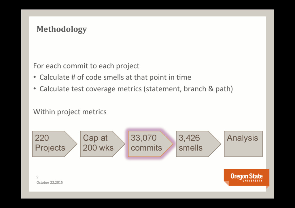 Methodology 9 October 22,2015 220 Projects Cap ...