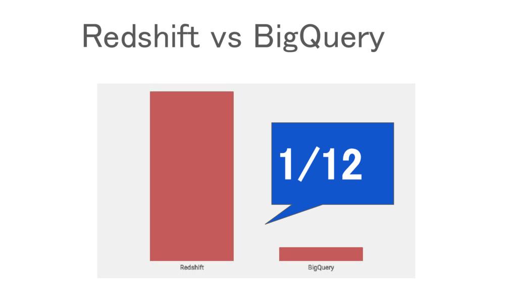Redshift vs BigQuery 1/12