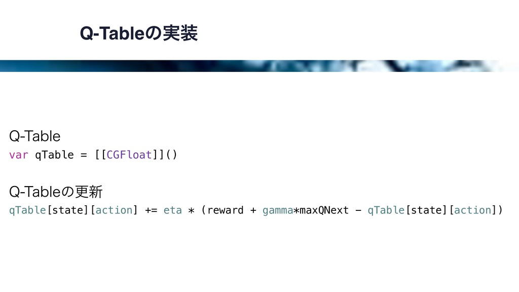 Q-Tableͷ࣮૷ 25BCMF var qTable = [[CGFloat]]() ...