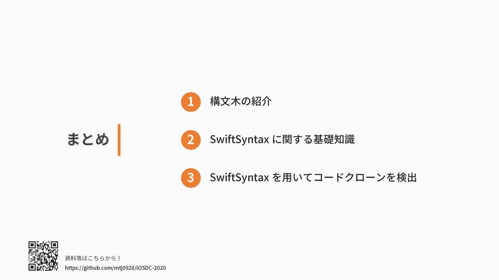 まとめ 構文木の紹介 1 SwiftSyntax に関する基礎知識 2 SwiftSyntax...