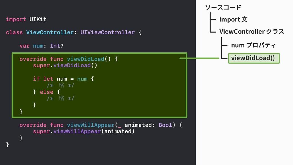 num プロパティ ViewController クラス ソースコード import 文 vi...