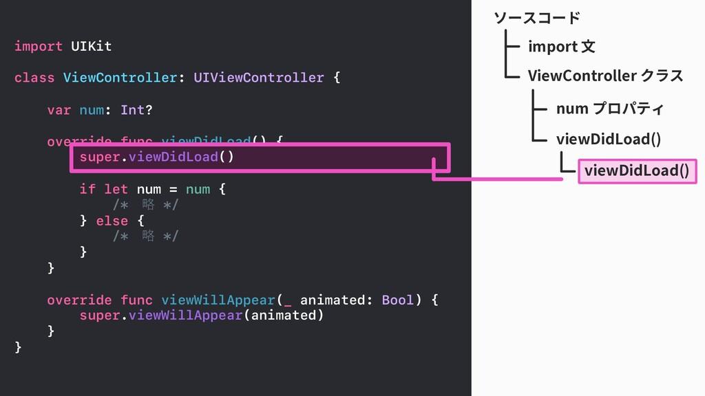 num プロパティ ViewController クラス ソースコード import 文 im...