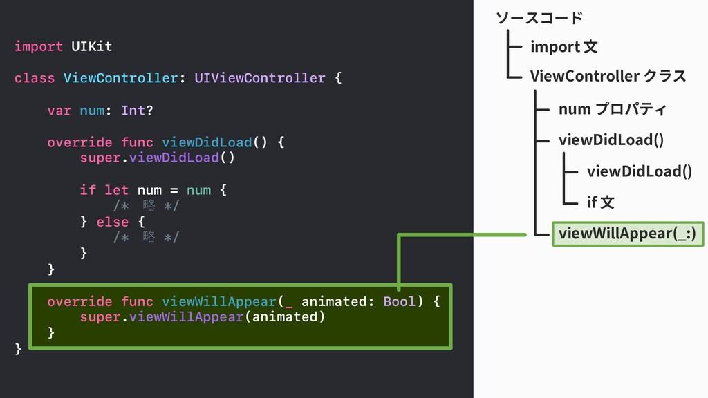 num プロパティ ViewController クラス ソースコード import 文 if...