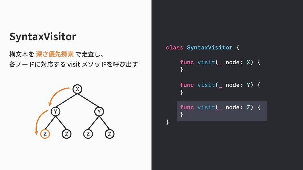 SyntaxVisitor 構文木を 深さ優先探索 で走査し、 各ノードに対応する visit...