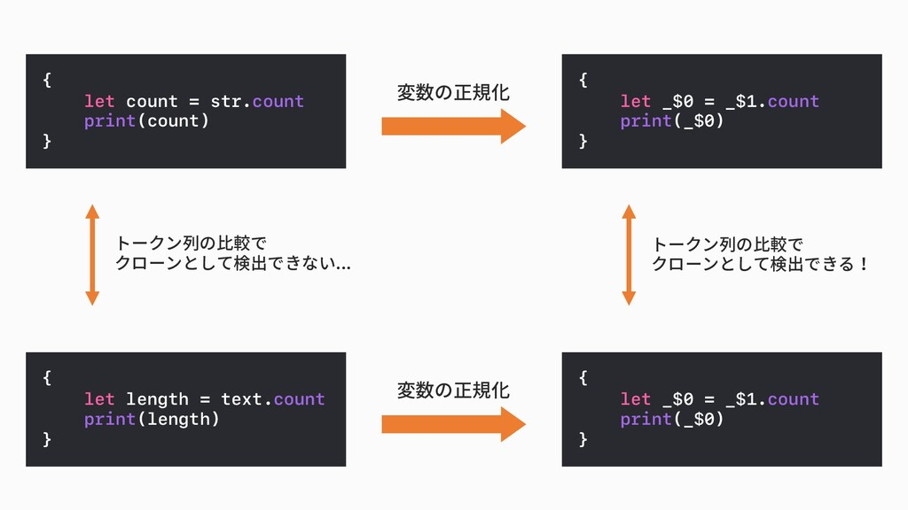 { let count = str.count print(count) } 変数の正規化 {...