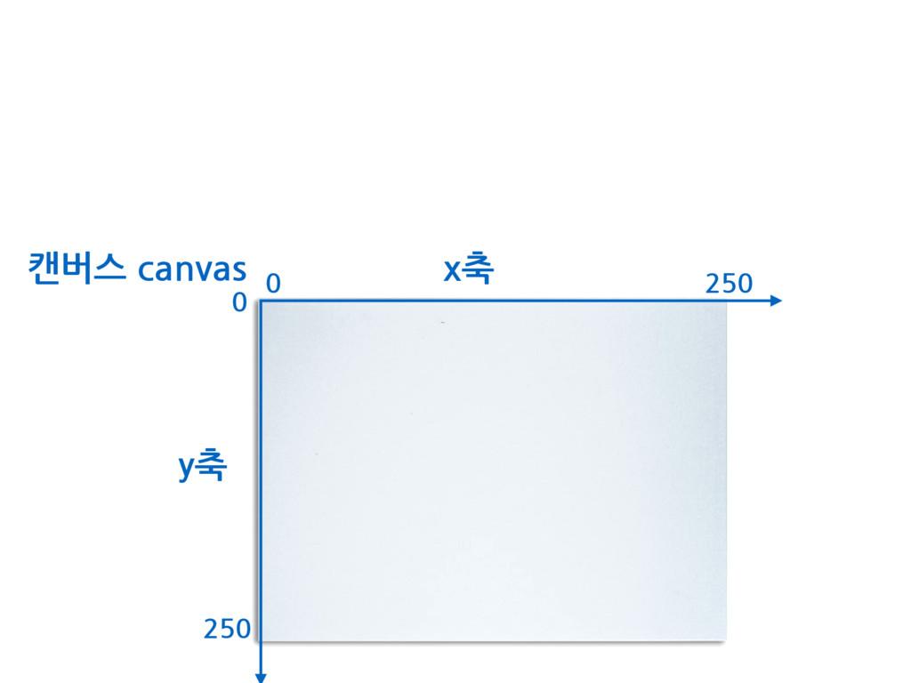 캔버스 canvas x축 y축 0 0 250 250