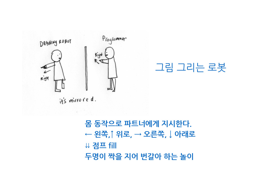 그림 그리는 로봇 몸 동작으로 파트너에게 지시한다. ← 왼쪽,↑ 위로, → 오른쪽, ...