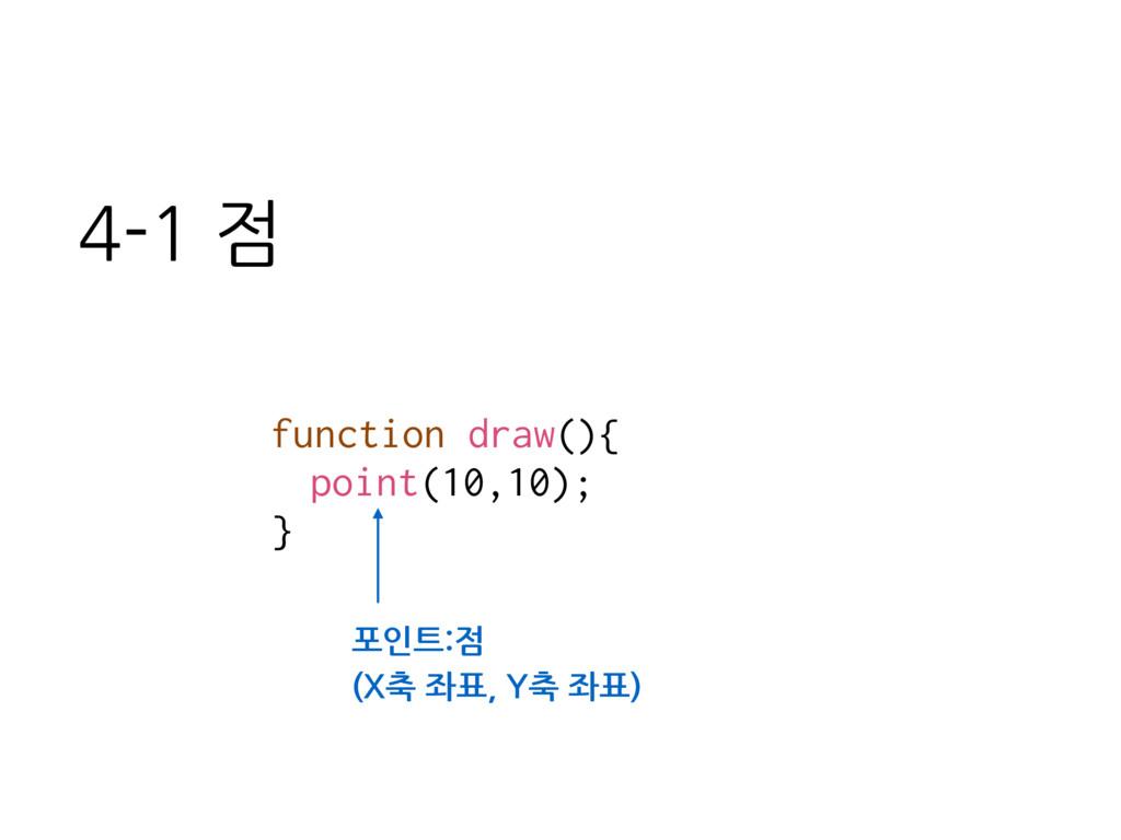 function draw(){ point(10,10); } 포인트:점 (X축 좌표, ...