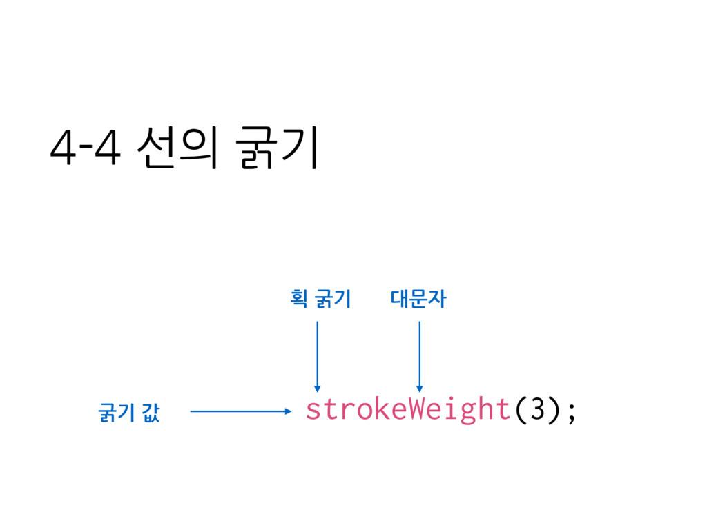 strokeWeight(3); 굵기 값 획 굵기 대문자 4-4 선의 굵기