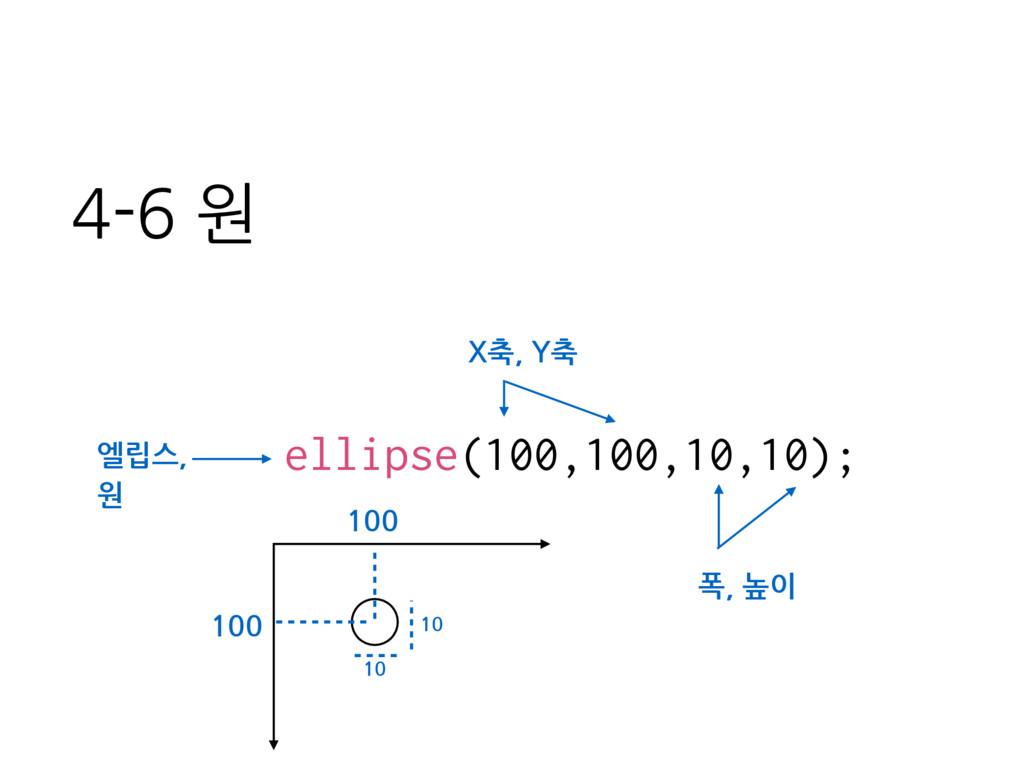 ellipse(100,100,10,10); 폭, 높이 엘립스, 원 X축, Y축 4-6...