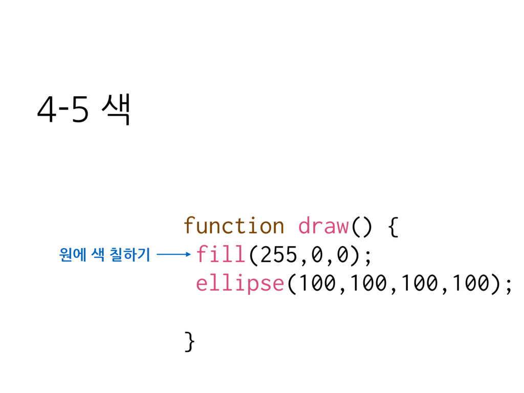 function draw() { fill(255,0,0); ellipse(100,10...